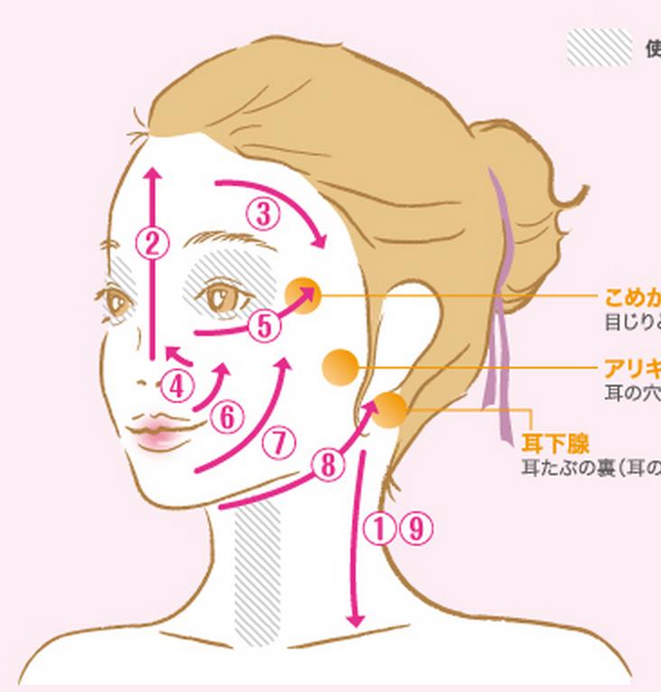 Cách chuyển động máy hitachi hada trên cơ mặt
